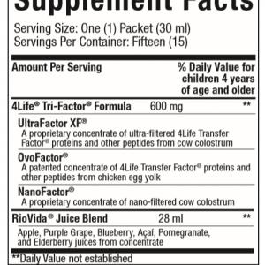 4Life® Transfer Factor® RioVida  Burst® Tri-Factor Formula